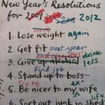 Are you FAILING to keep your New Year Resolutions?